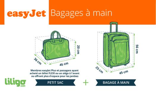 easyjet poids bagage cabine