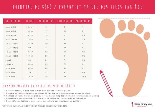 guide taille chaussure bébé