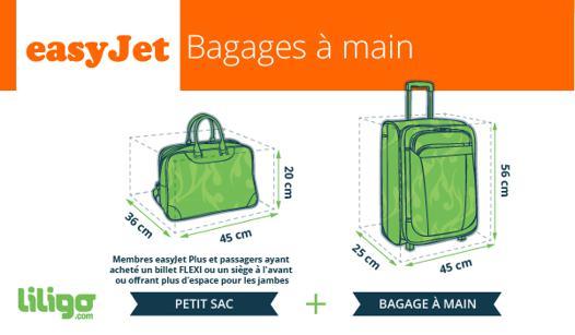 poids des bagages à main easyjet