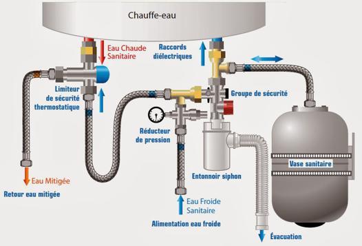 vase d expansion chauffe eau